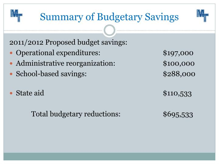 Summary of Budgetary Savings