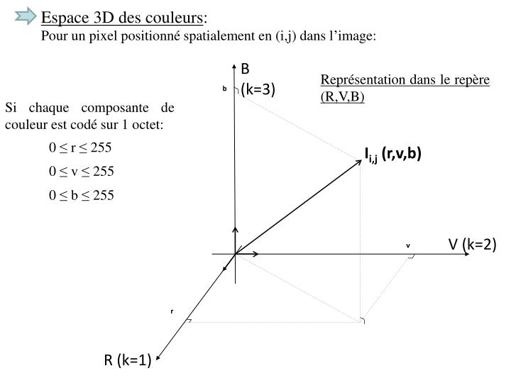 B (k=3)