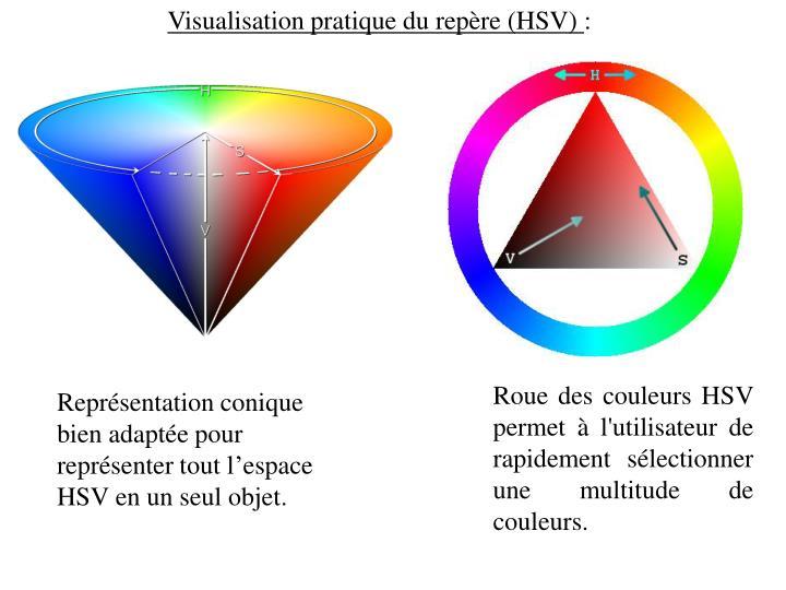 Visualisation pratique du repère (HSV)