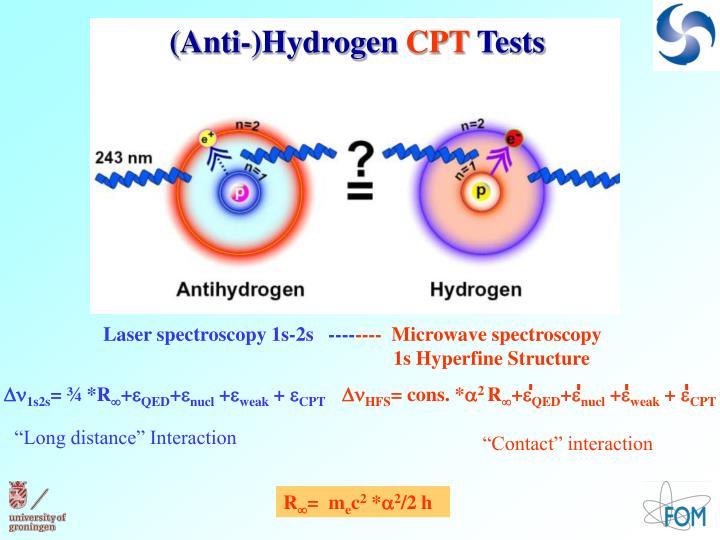 (Anti-)Hydrogen