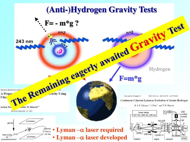 (Anti-)Hydrogen Gravity Tests