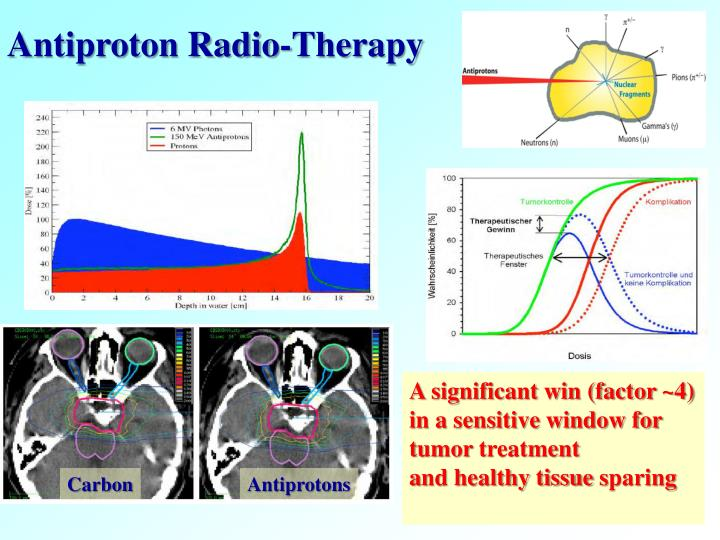 Antiproton Radio-Therapy