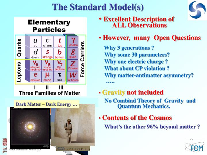 The Standard Model(s)