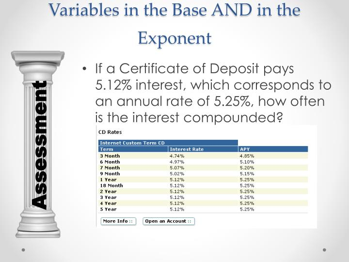 If a Certificate of Deposit pays 5.12% interest, which corresponds to an annual rate of 5.25%, how often is the interest compounded?
