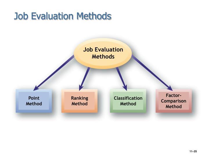 job evaluations