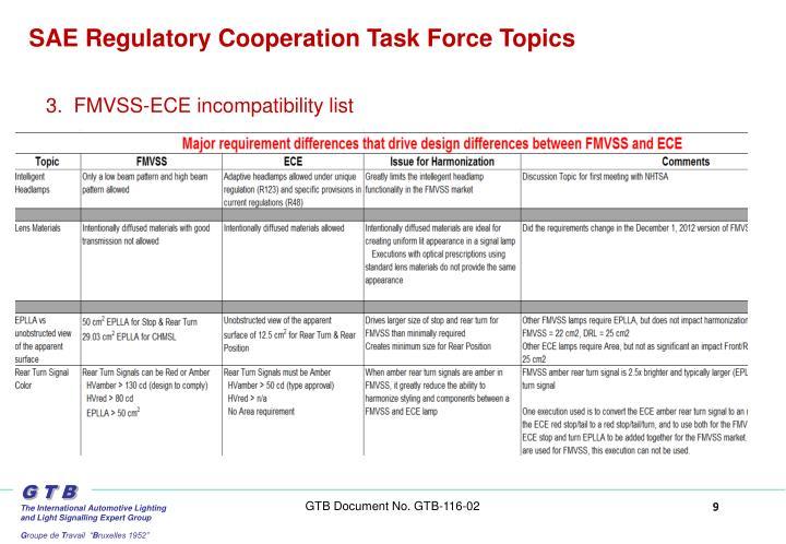 SAE Regulatory Cooperation Task Force Topics