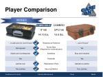 player comparison