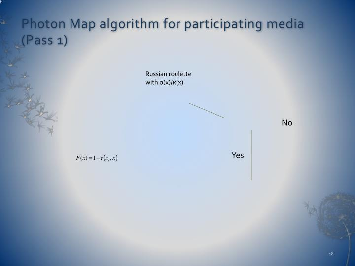 Photon Map algorithm for participating media (Pass 1)