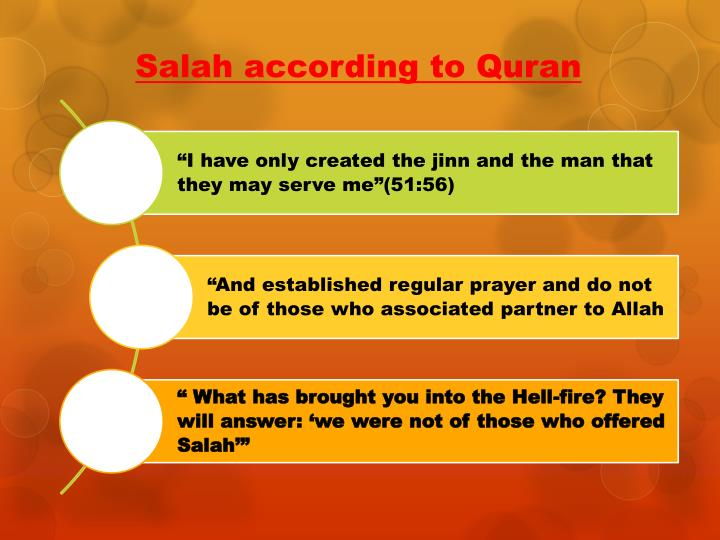 Salah according to Quran