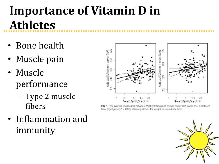 Importance of Vitamin D in Athletes