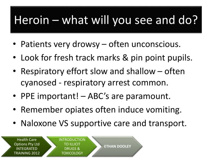 Heroin – what will you see and do?