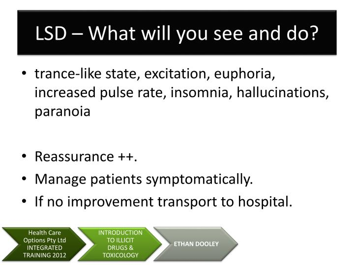 LSD – What will you see and do?
