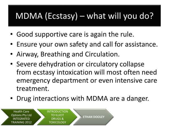 MDMA (Ecstasy) – what will you do?