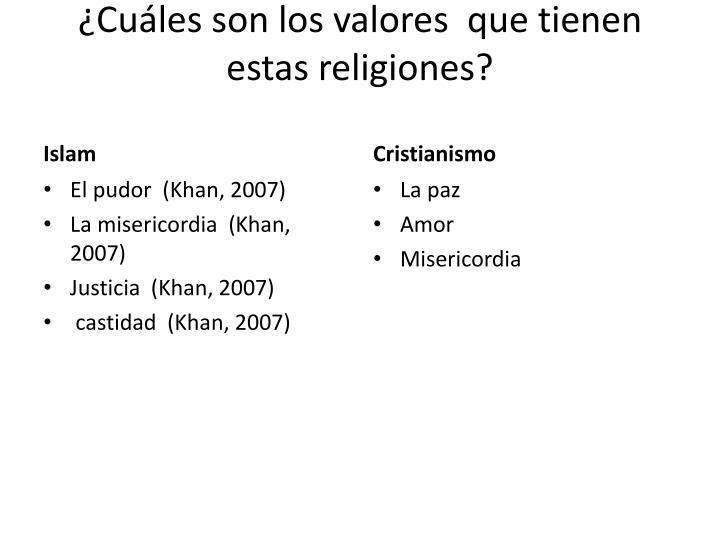¿Cuáles son los valores que tienen estas religiones?