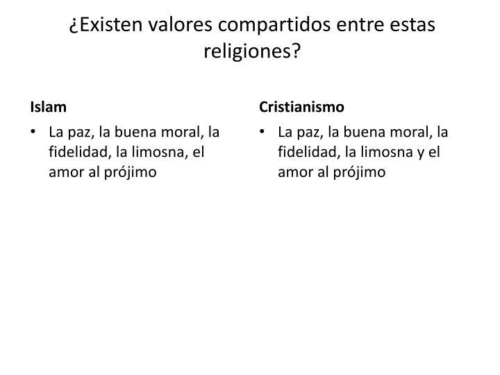 ¿Existen valores compartidos entre estas religiones?