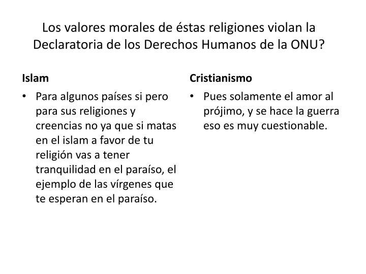 Los valores morales de éstas religiones violan la Declaratoria de los Derechos Humanos de la ONU?