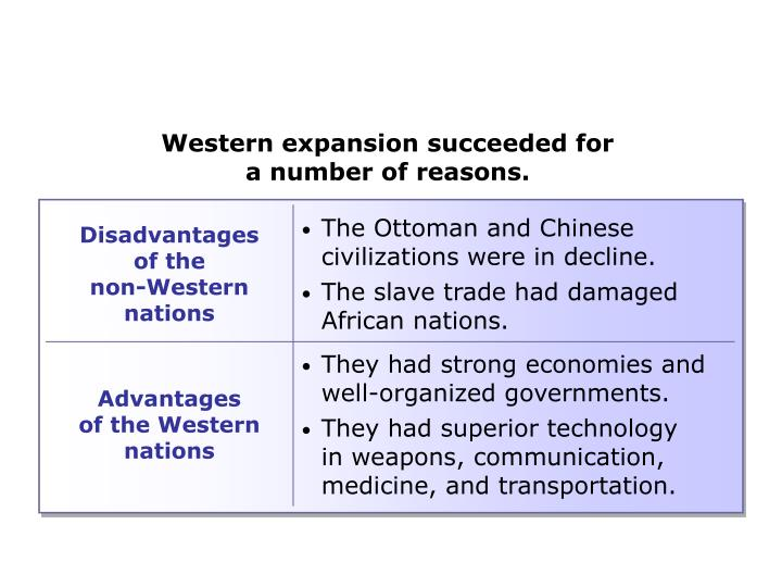 Western expansion succeeded for