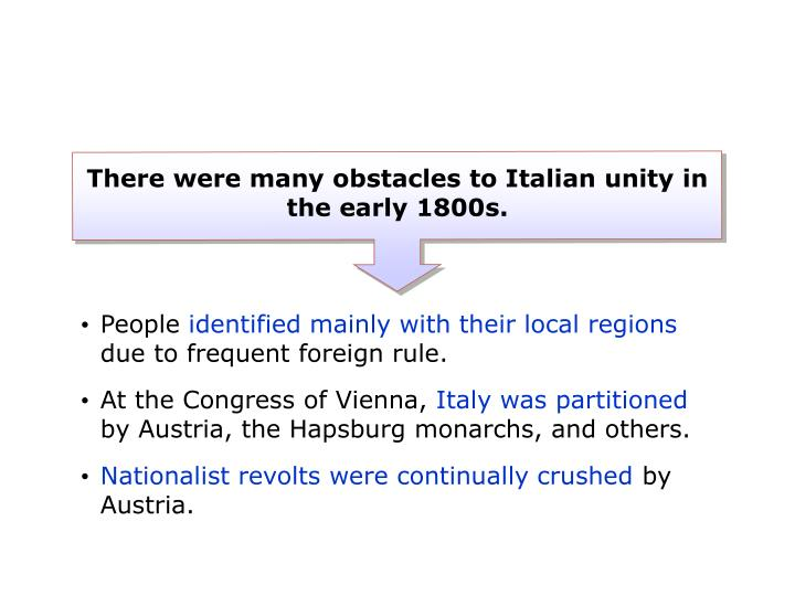 There were many obstacles to Italian unity in the early 1800s.