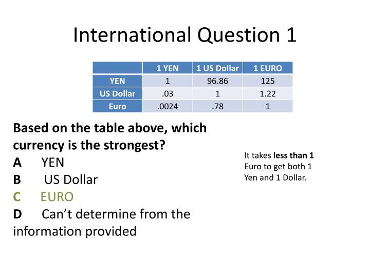 International Question 1