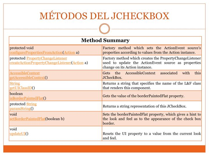 MÉTODOS DEL JCHECKBOX