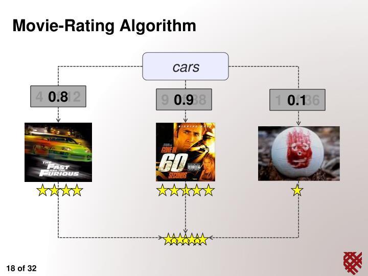 Movie-Rating Algorithm