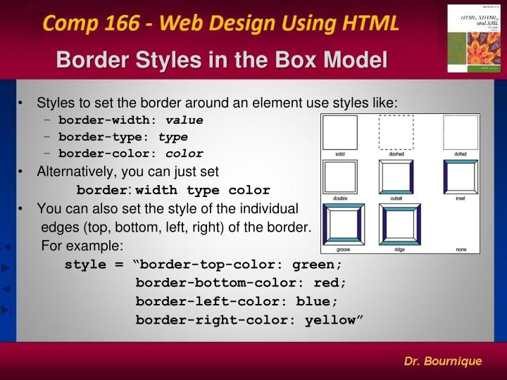 Border Styles in the Box Model