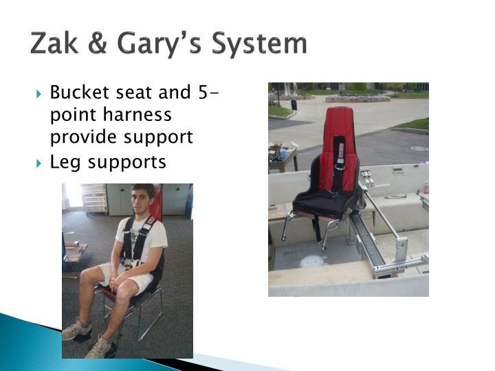 Zak & Gary's System