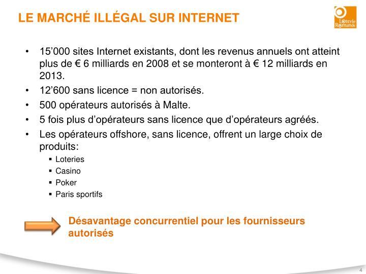 Le marché illégal sur Internet