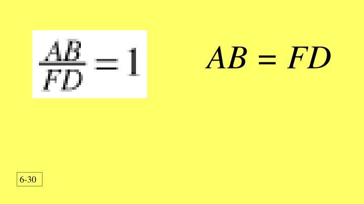 AB=FD