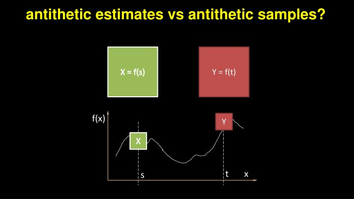 antithetic estimates