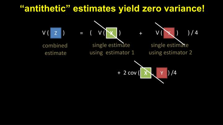"""antithetic"" estimates yield zero variance!"