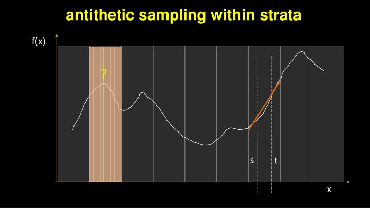antithetic sampling within strata