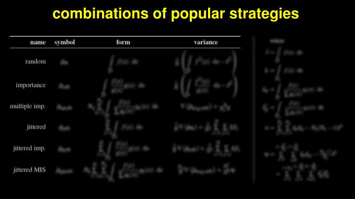 combinations of popular strategies