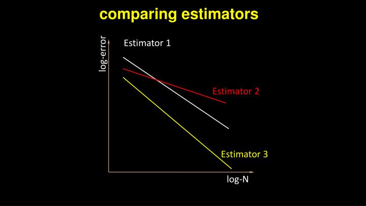 comparing estimators