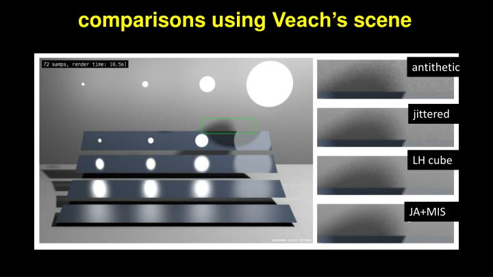 comparisons using