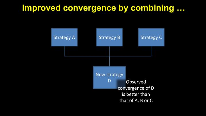 Improved convergence by combining …