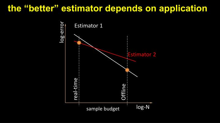 "the ""better"" estimator depends on application"