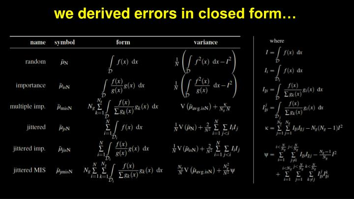 we derived errors