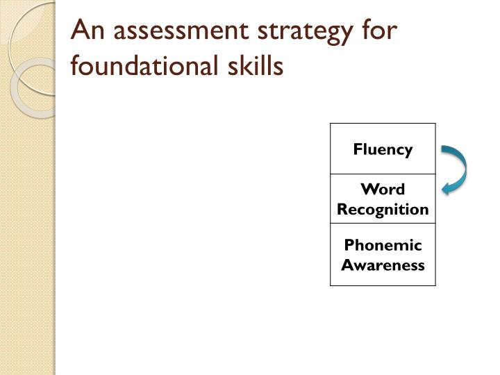 An assessment strategy for foundational skills
