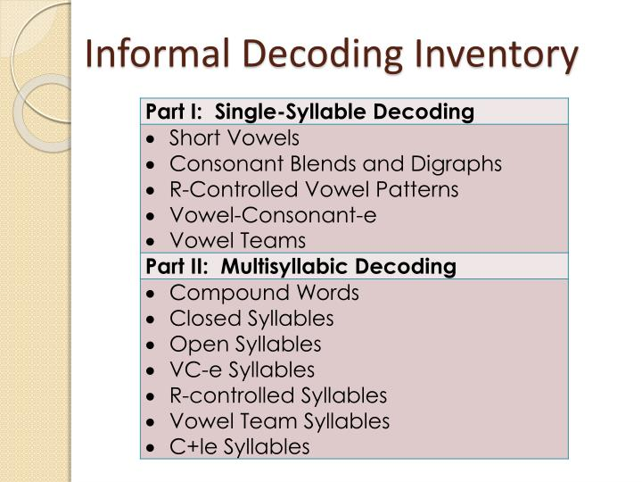 Informal Decoding Inventory