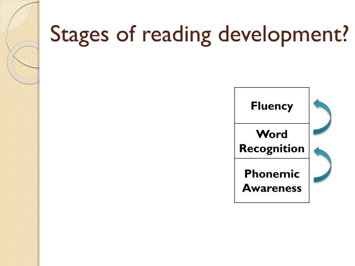 Stages of reading development?