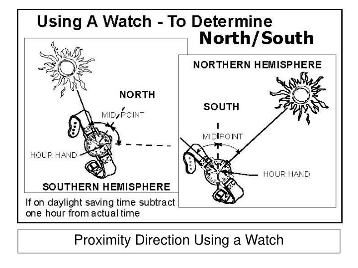 Proximity Direction Using a Watch