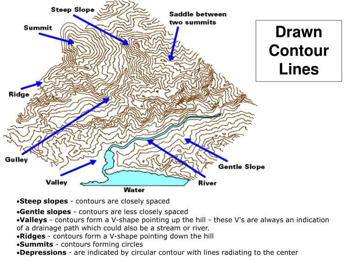 Drawn Contour Lines
