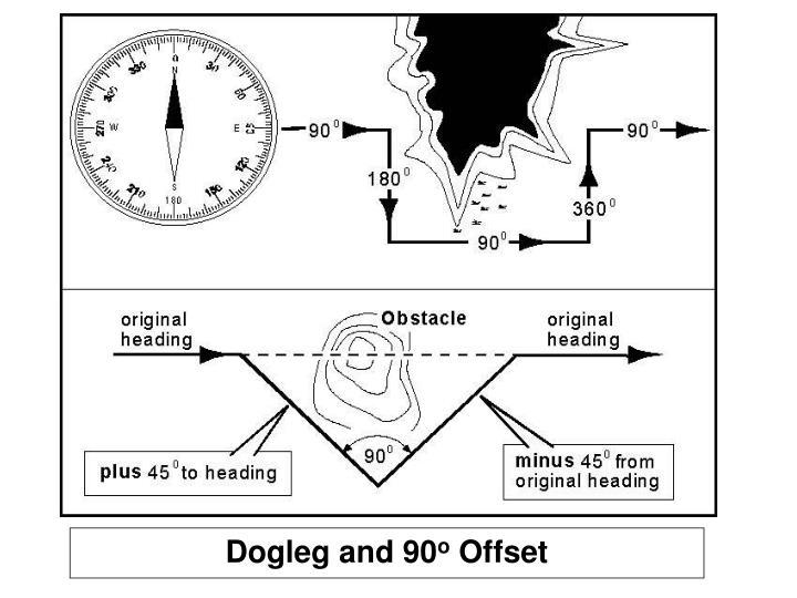 Dogleg and 90