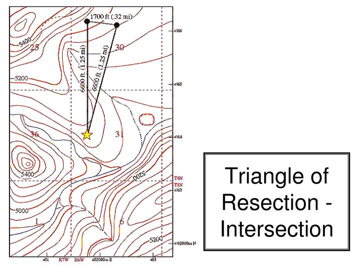 Triangle of Resection - Intersection