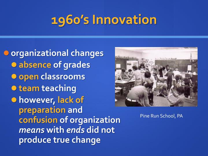 1960's Innovation