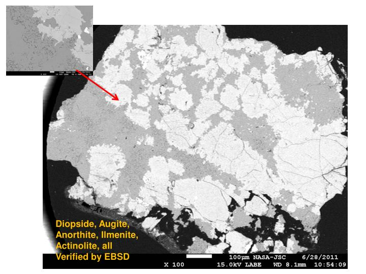 Diopside, Augite, Anorthite, Ilmenite,