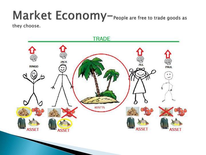 Market Economy-
