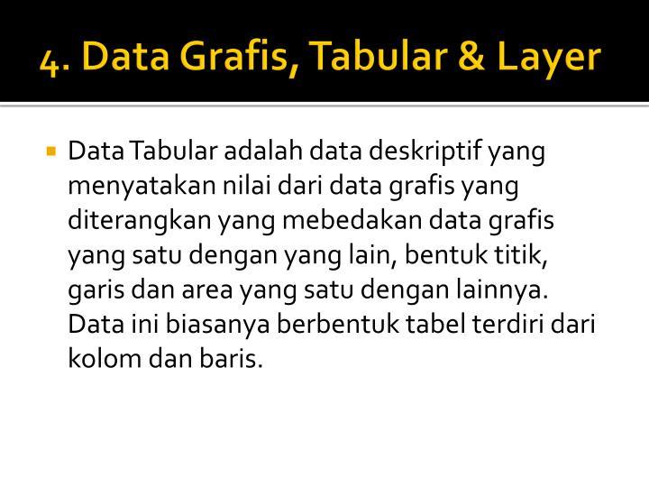 Data Tabular adalah data deskriptif yang menyatakan nilai dari data grafis yang diterangkan yang mebedakan data grafis yang satu dengan yang lain, bentuk titik, garis dan area yang satu dengan lainnya. Data ini biasanya berbentuk tabel terdiri dari kolom dan baris.