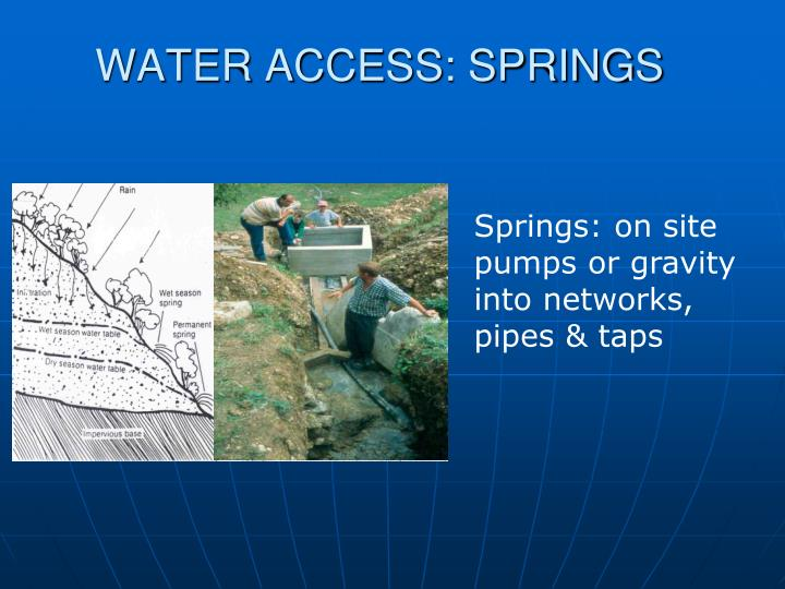 WATER ACCESS: SPRINGS